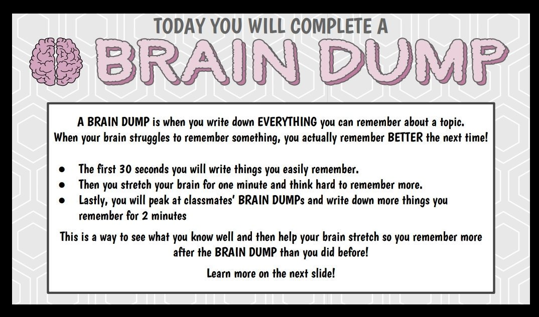 image relating to Brain Dump Template named Have an affect on upon Twitter: \