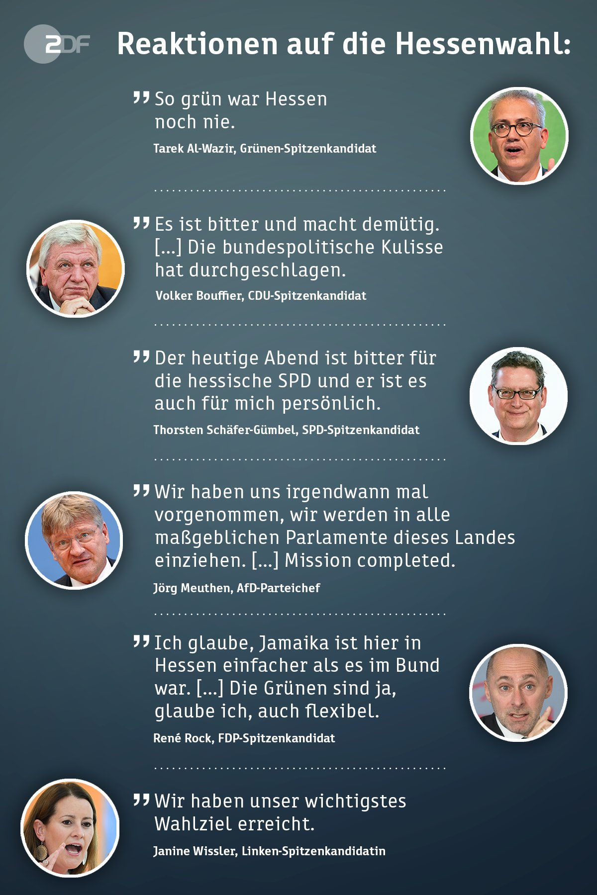 Zdf Hessenwahl