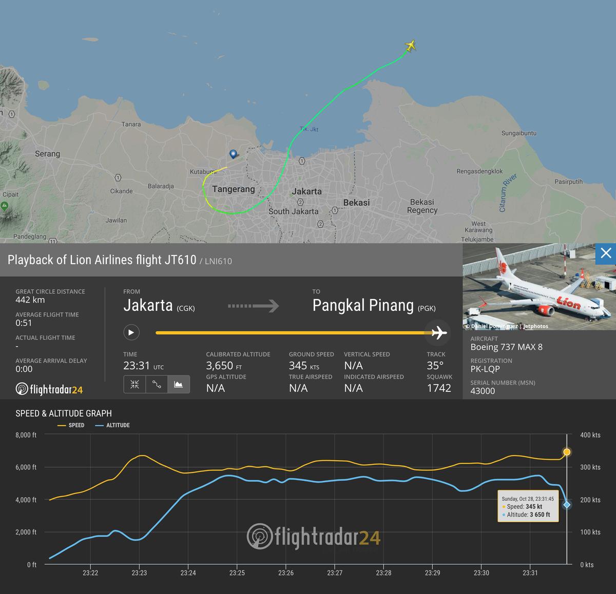 Image result for Flight JT610