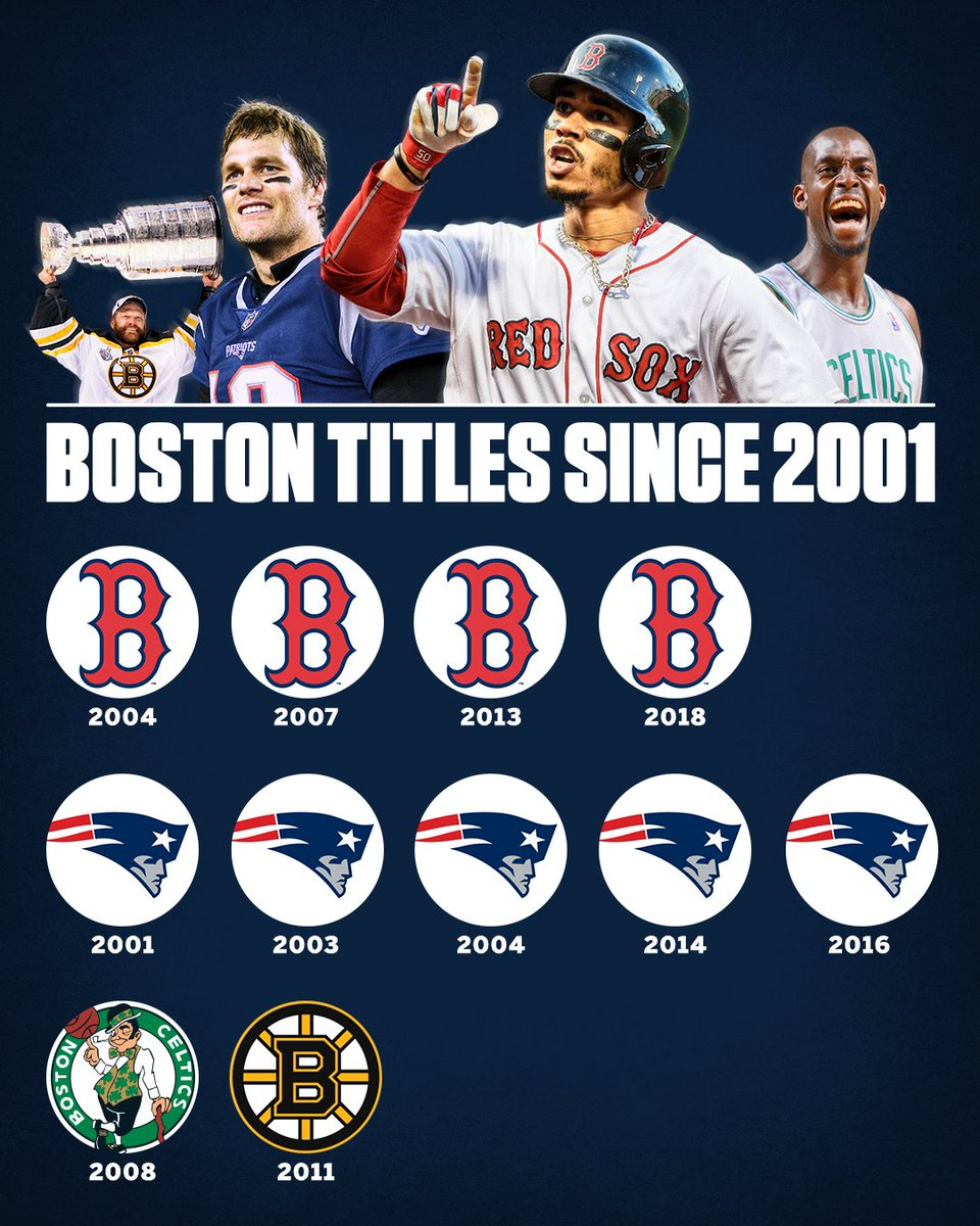 Image result for boston championships
