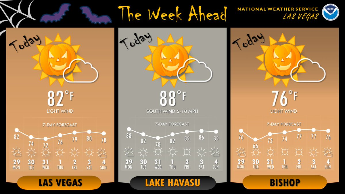 Nothing scary about this weeks forecast, with mild and dry conditions expected! ☀ 🎃☀ #nvwx #cawx #azwx #VegasWeather