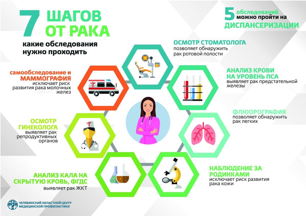 online Einweisermarketing für Krankenhäuser: Einweisende niedergelassene Ärzte
