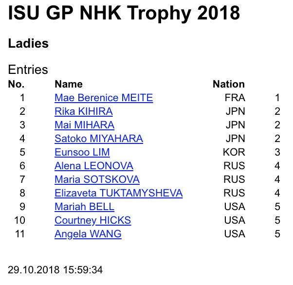 GP - 4 этап. Nov 09 - Nov 11 2018, NHK Trophy, Hiroshima /JPN - Страница 2 Dqr5rnsU4AAJnjY