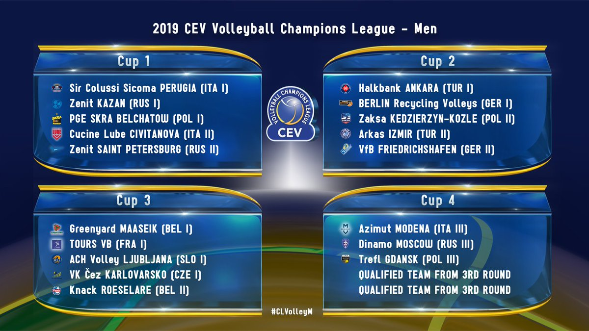 Cev Champions League On Twitter On Friday At The Drawing Of Lots