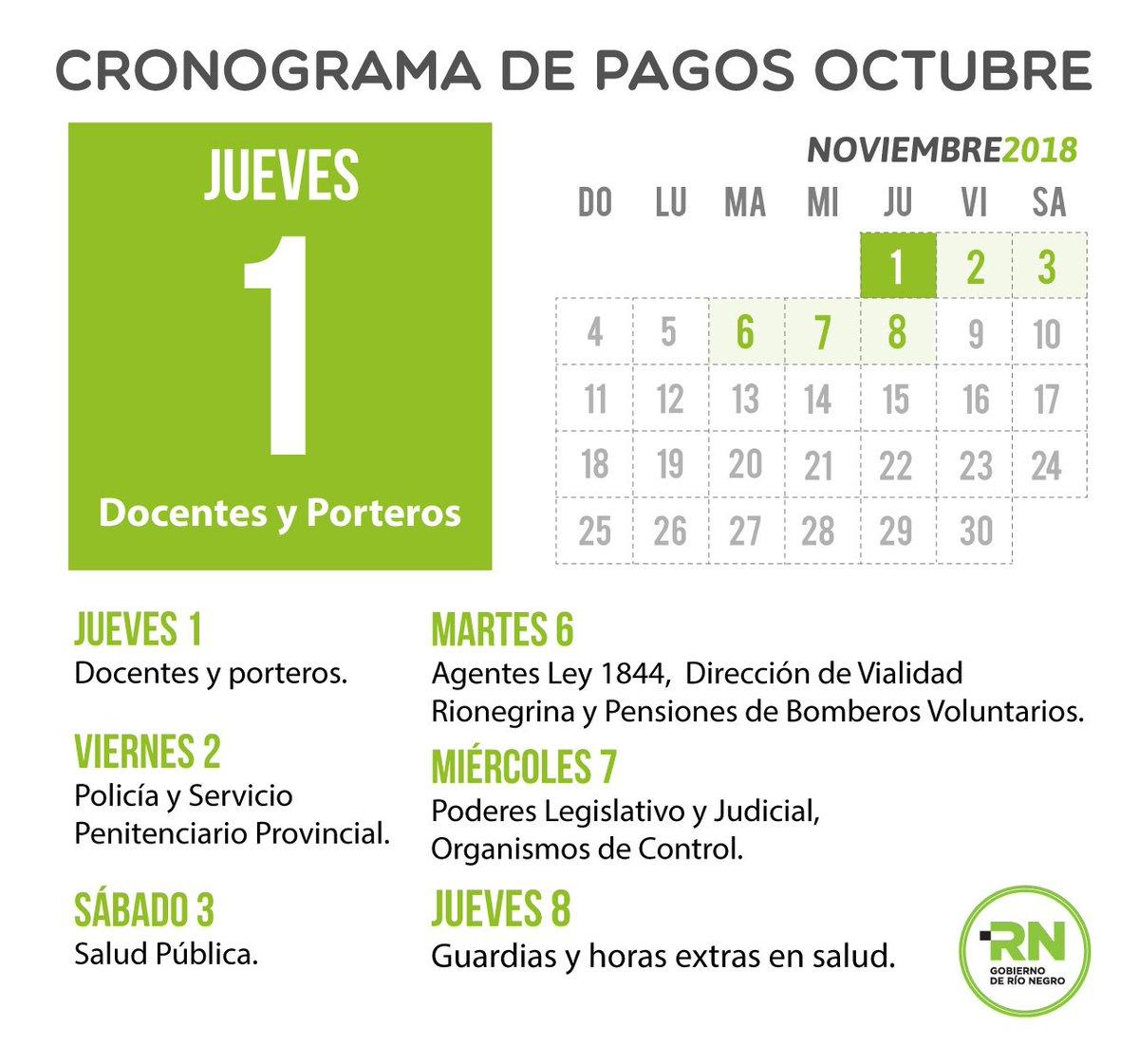 RÍO NEGRO: CRONOGRAMA DE PAGOS OCTUBRE
