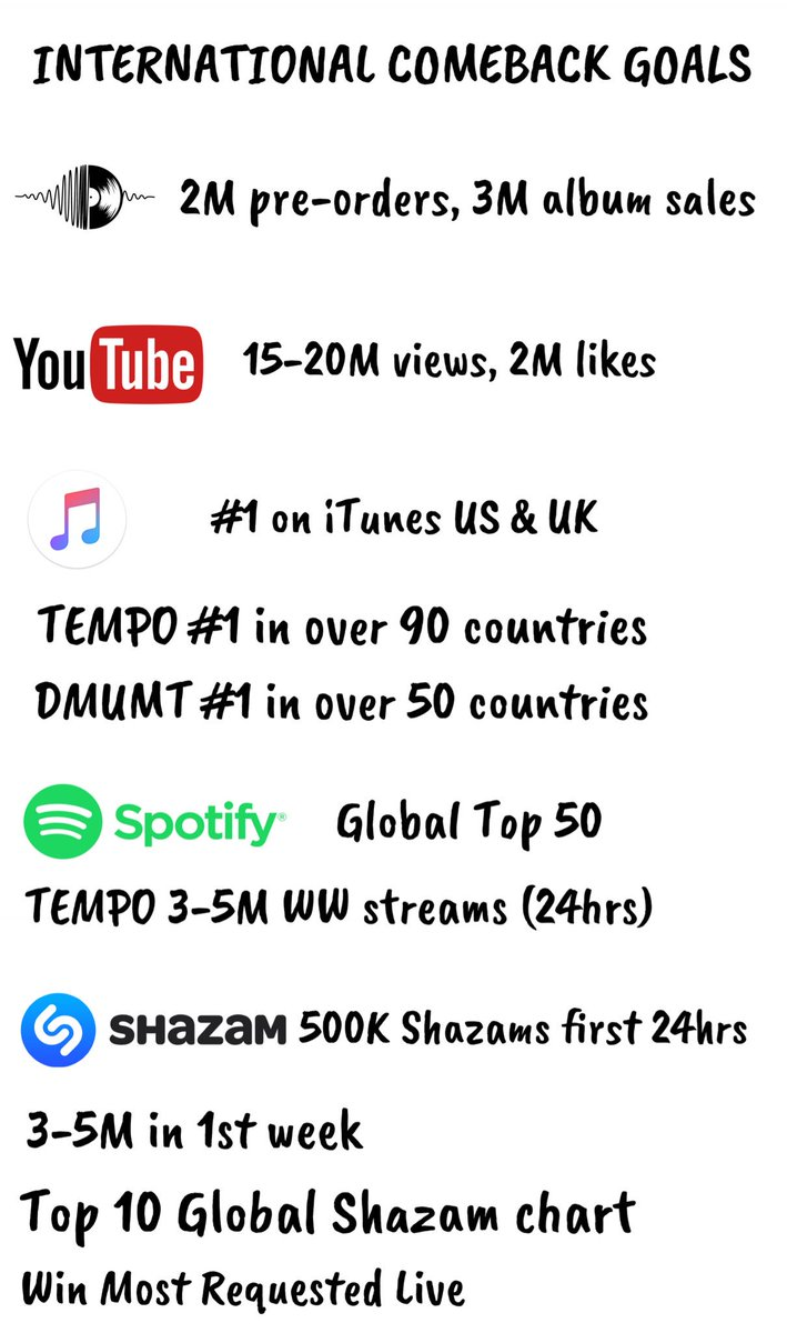 Exo Tube On Twitter Most Itunes 500k Add Funds Requested Live Covers 150 Radio Stations In The Usa And Canada Every Saturday