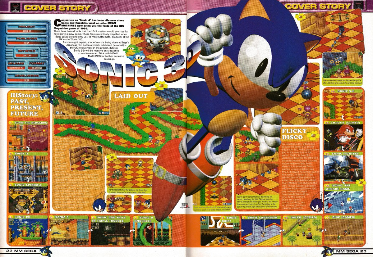 Retro Game Geeks On Twitter Sonic 3d Flickies Island Here S A