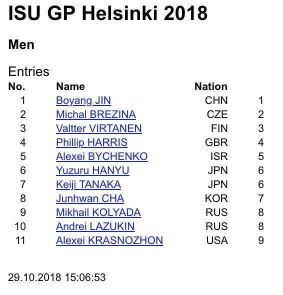 GP - 3 этап. Nov 02 - Nov 04, 2018 Helsinki 2018, Helsinki / FIN - Страница 2 DqrtK7bVAAAd7Qy