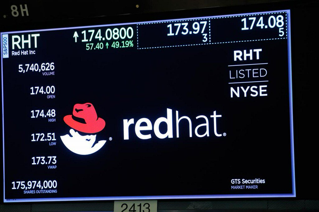 Red Hat jumps, IBM shares dip on cloud mega-merger