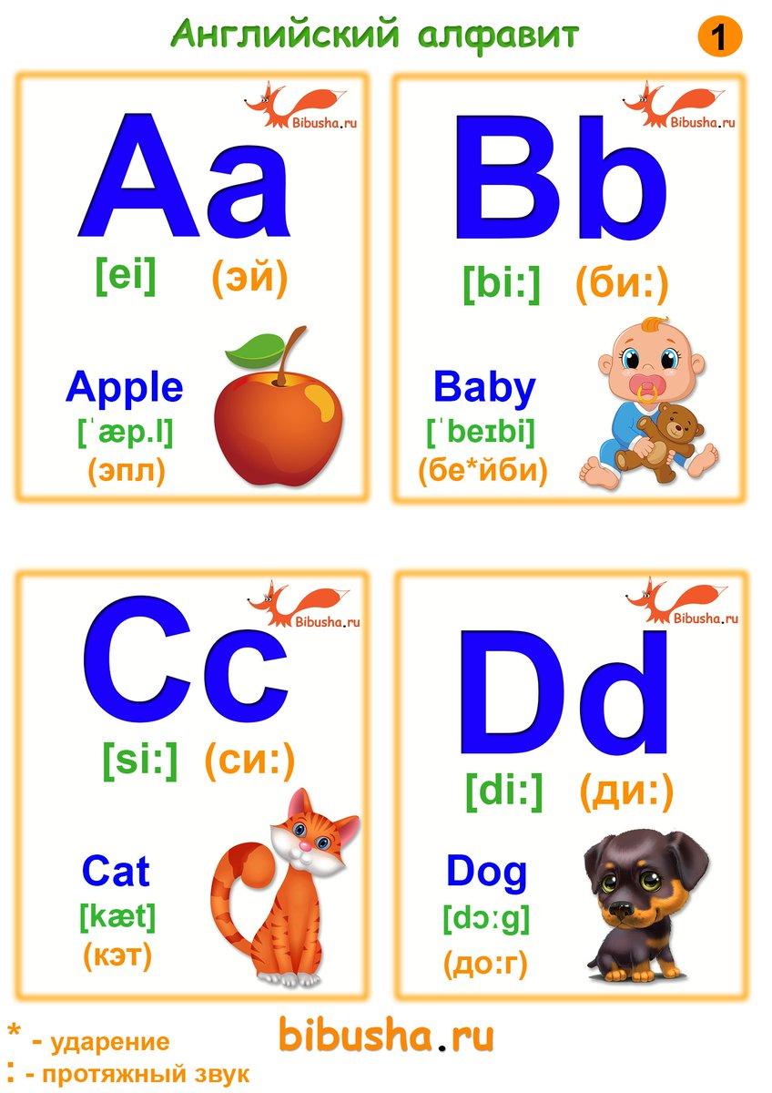 Карточки картинки английского алфавита