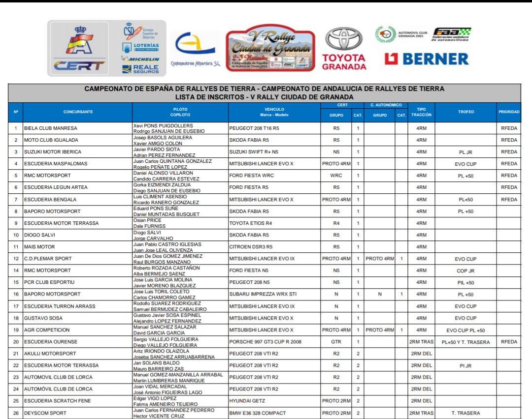 CERT: 5º Rallye Ciudad de Granada [2-3 Noviembre] DqtJ4OgXQAApo3S