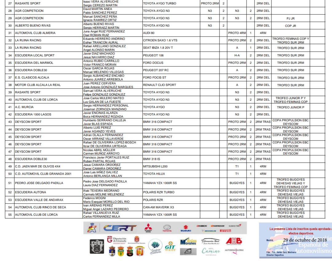 CERT: 5º Rallye Ciudad de Granada [2-3 Noviembre] DqtJ4uaWwAEmcuq