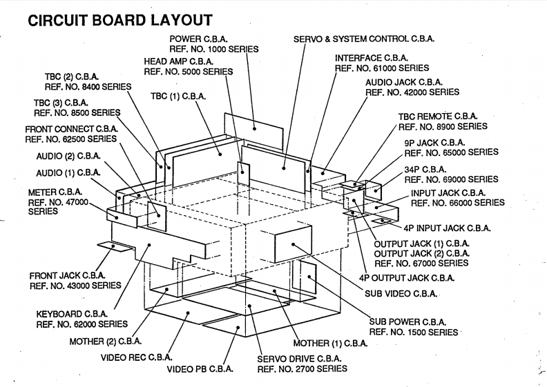 Foone On Twitter You Know Youve Got A Good Vcr When The Diagram