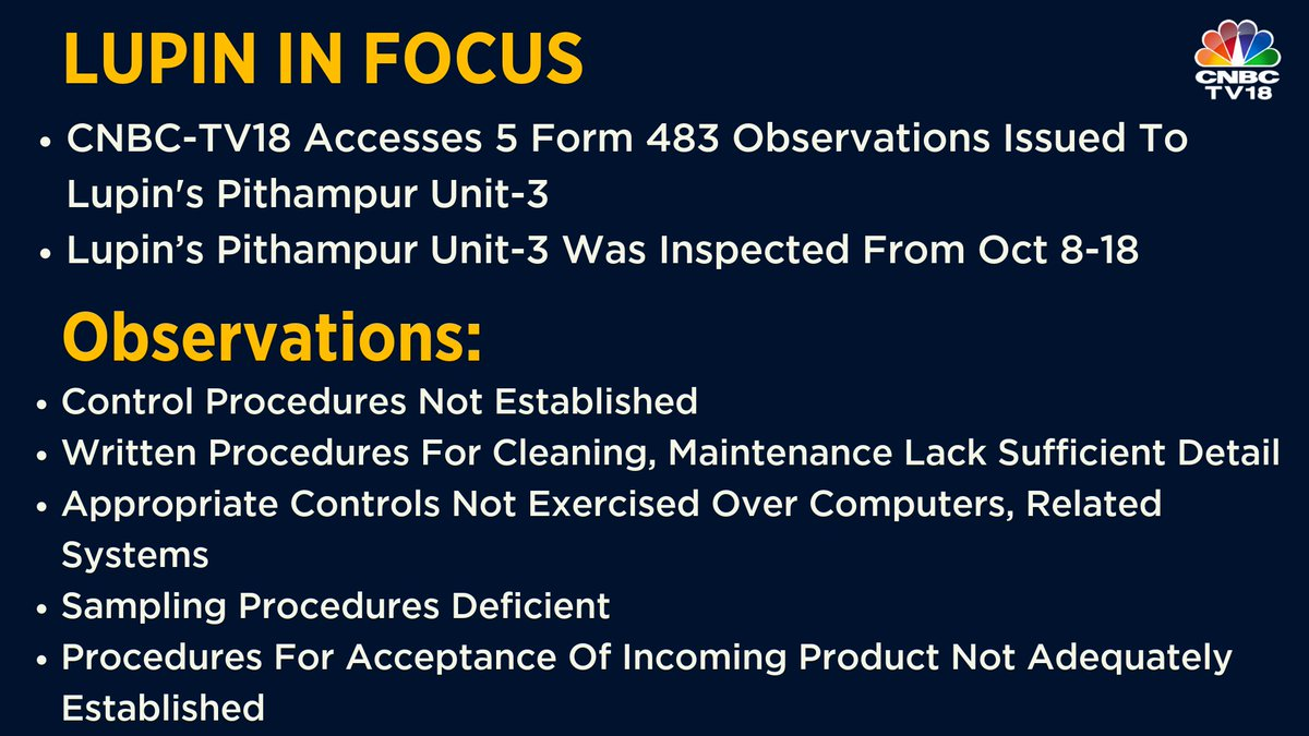 CNBC-TV18 accesses Form 483 issued to Lupin's Pithampur Unit