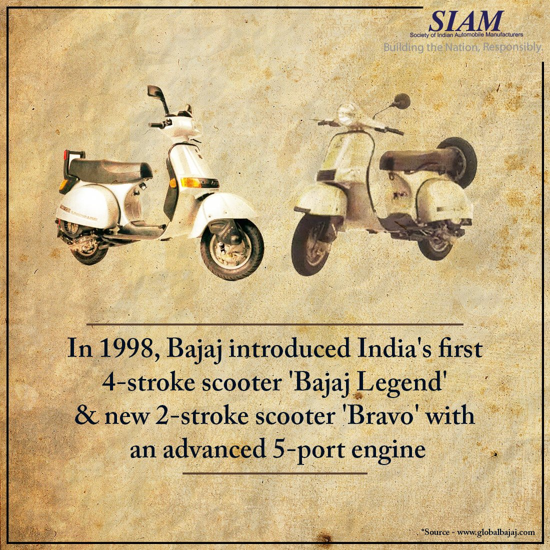 SIAM India on Twitter: