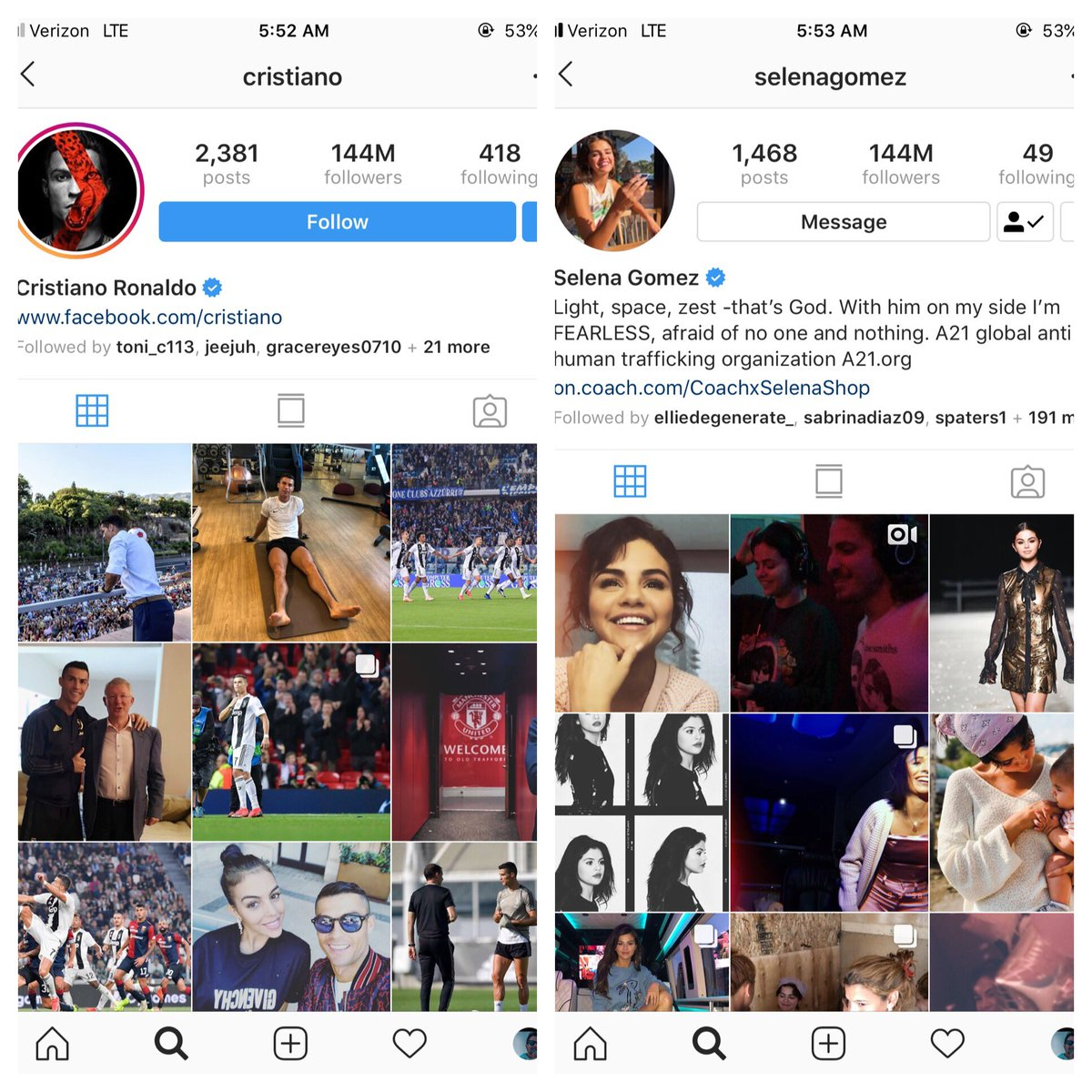 Jammin1077 On Twitter Selena Gomez Lost Her Title Of The Most Followed Person On Instagram Yesterday To Soccer Star Cristiano Ronaldo They Both Have More Than 144 Million Followers But Last Night