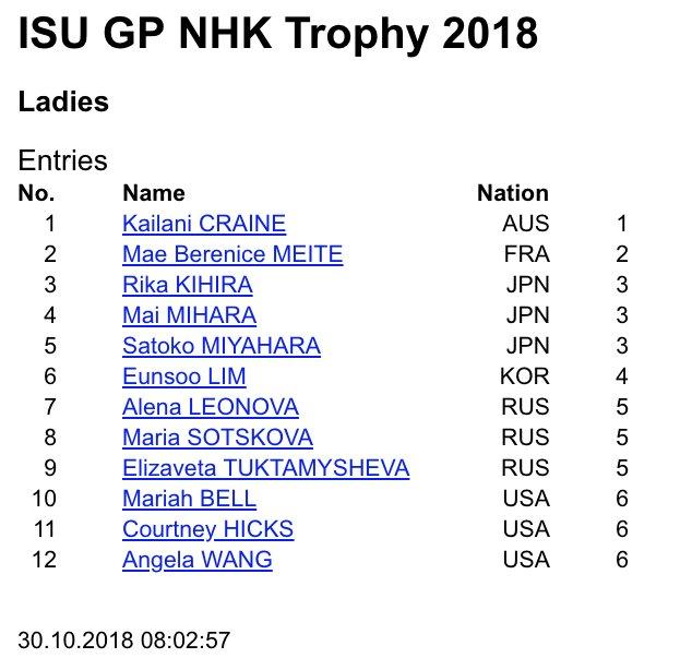 GP - 4 этап. Nov 09 - Nov 11 2018, NHK Trophy, Hiroshima /JPN - Страница 2 Dqv3kI0VYAEvEUe
