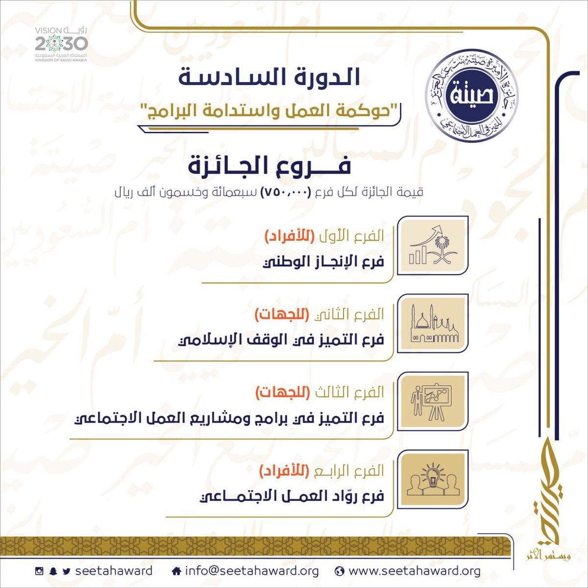 >فروع جائزة الأميرة صيتة للتميز في العمل الاجتماعي في دورتها السادسة (حوكمة العمل واستدامة البرامج)