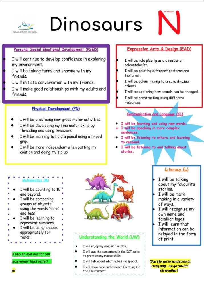 Giles Brook School On Twitter Nursery Curriculum Newsletter Autumn Term 2 Https T Co Ltkhvyvv6y Gbs4news Gbs