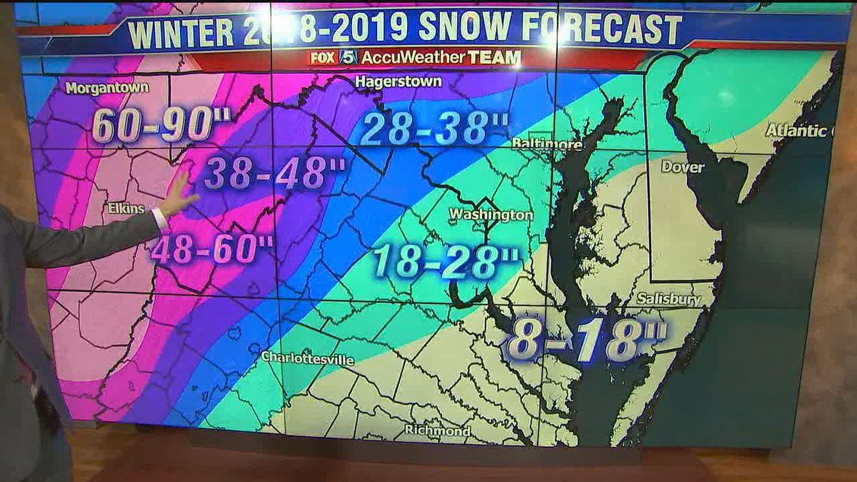 JUST IN: @MikeTFox5 & @TuckerFox5 have your 2018-2019 Winter Outlook for DC! https://t.co/SjwOF247os #fox5weather