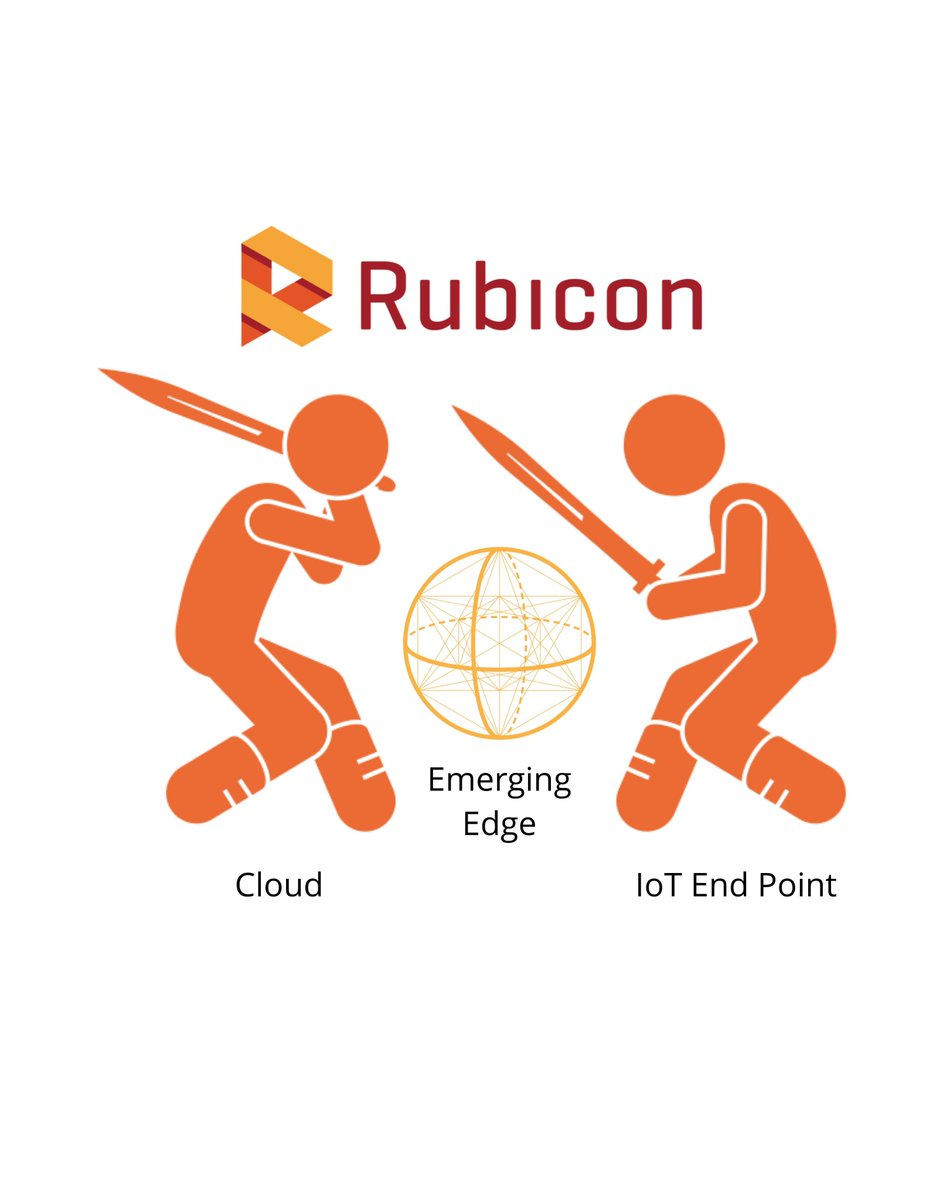 test Twitter Media - Discover how Rubicon Labs is protecting the emerging opportunities at the network edge!  https://t.co/ib7Xojsfpy https://t.co/hDxT15bU2j