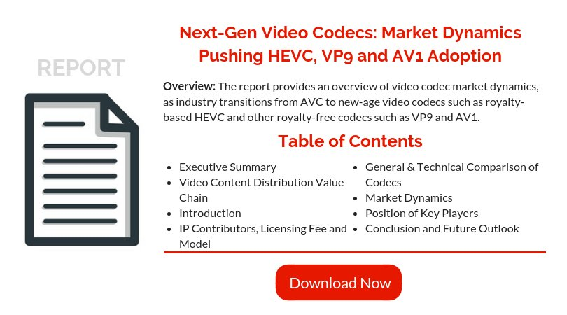 Hevc Codec Free Download