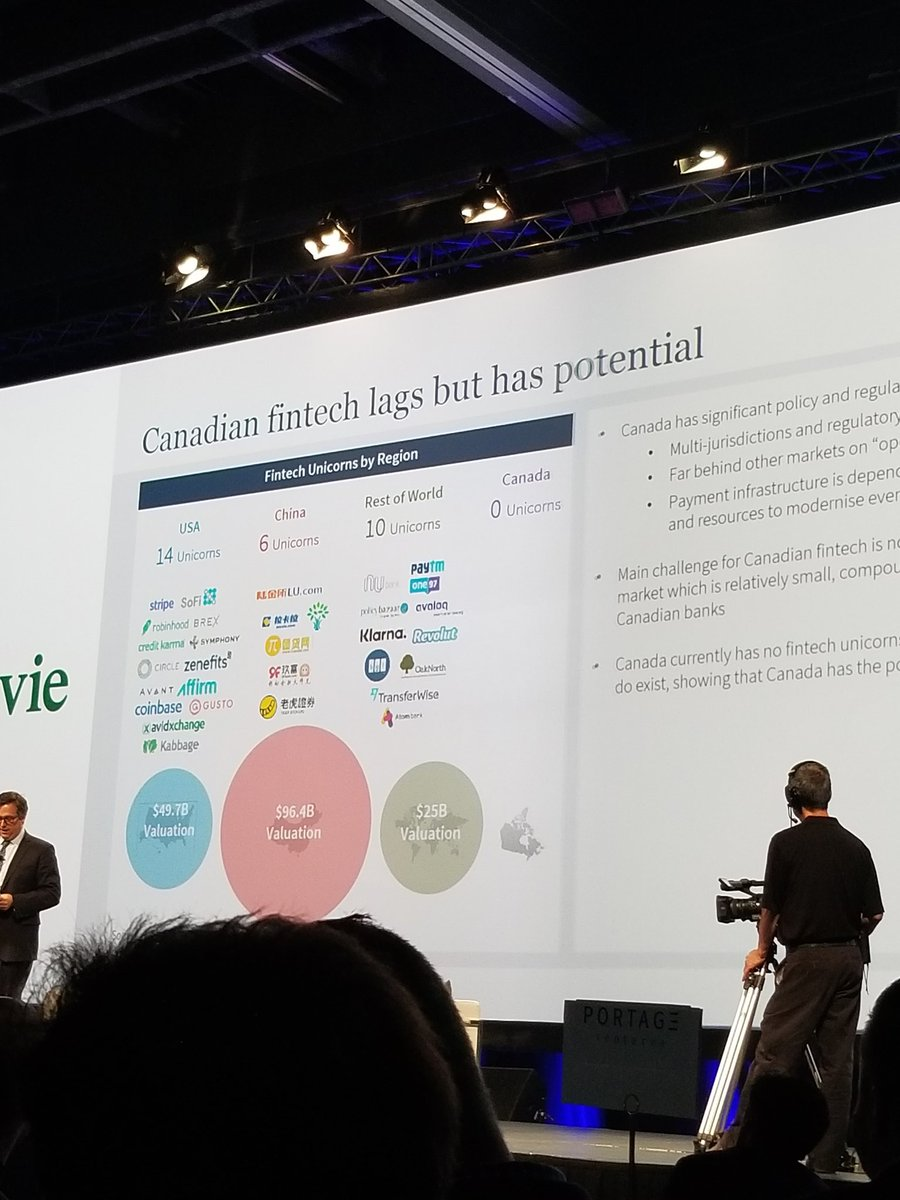 Who is going to become the unicorn Fintech in Canada? #ForumFintech2018 – at Palais des Congrès de Montréal