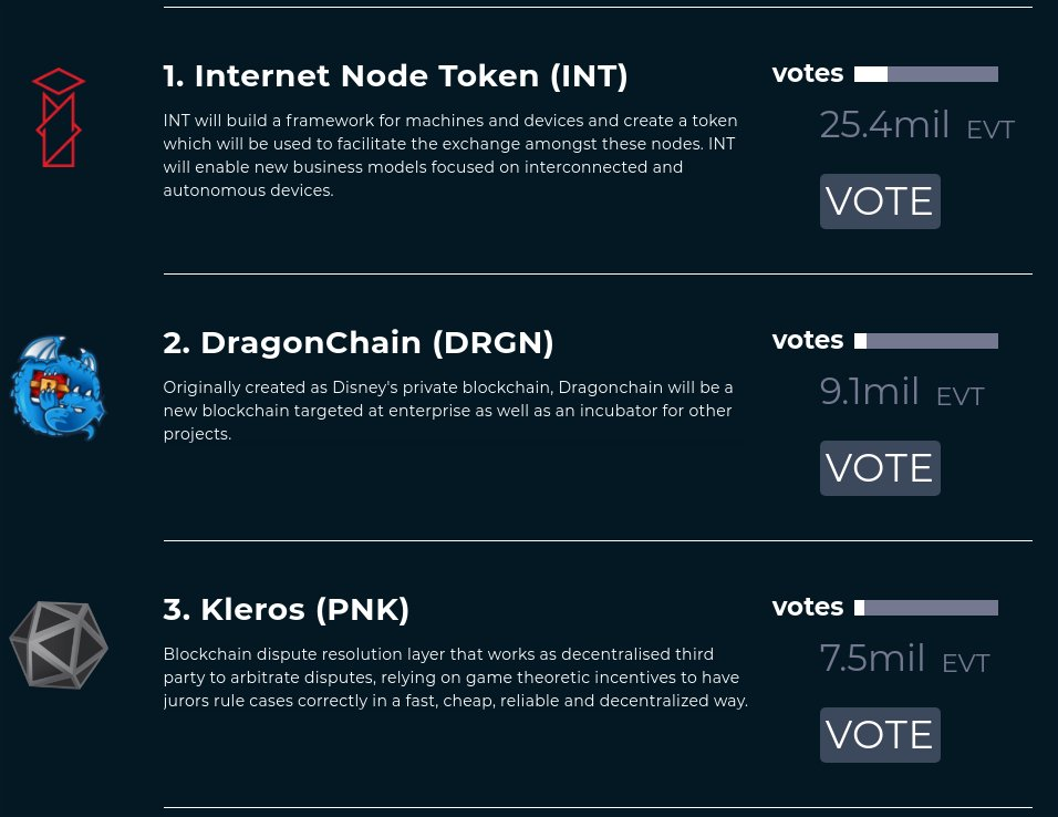 Internet Node Token description