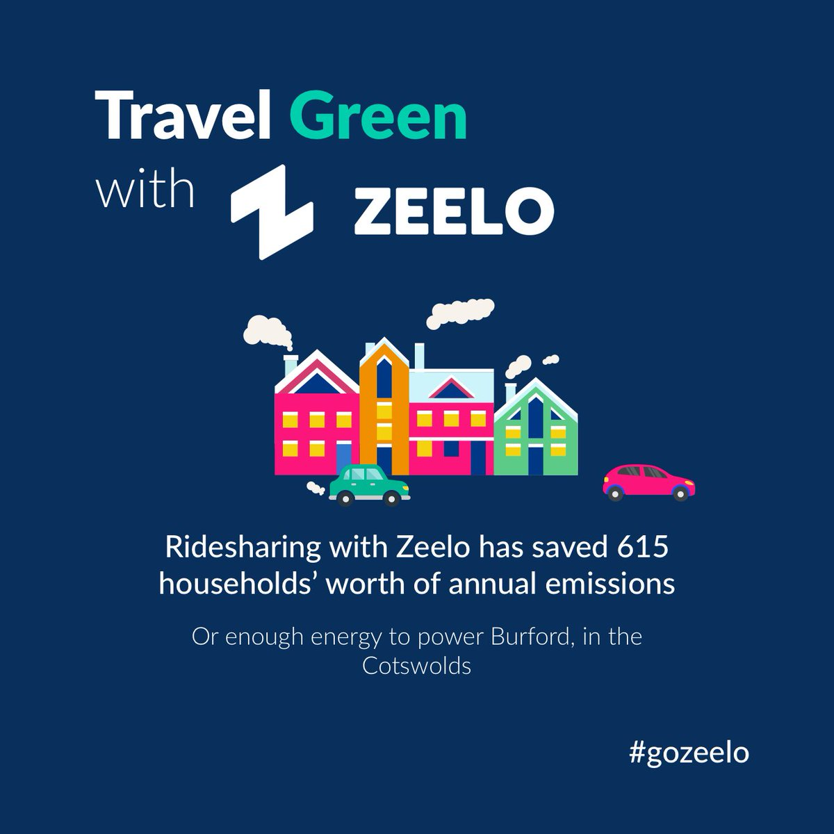 Saving enough energy to power an entire town! Join us now and switch to a greener commute