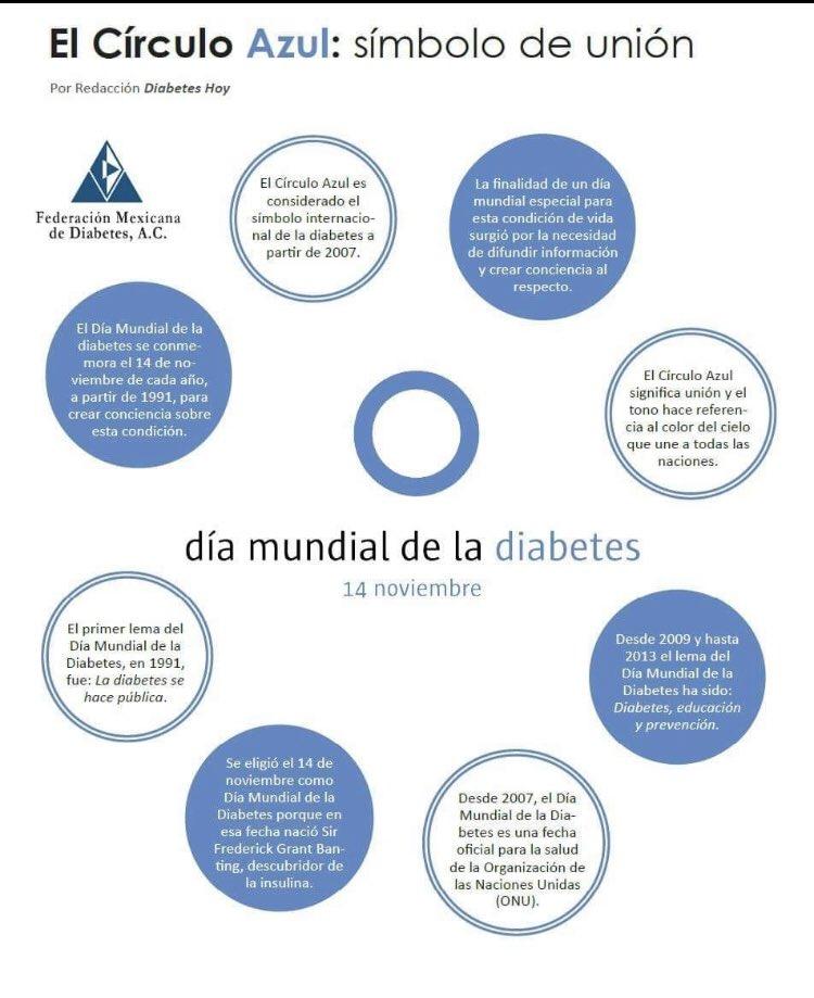 únete para el círculo de logo de diabetes