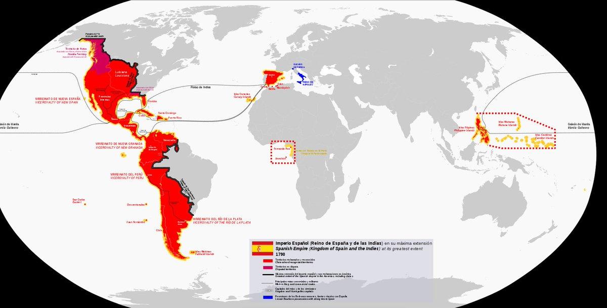 Santiago Armesilla Brevehistoriaeconomia On Twitter This Type Of