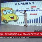 Presupuesto 2019 Twitter Photo