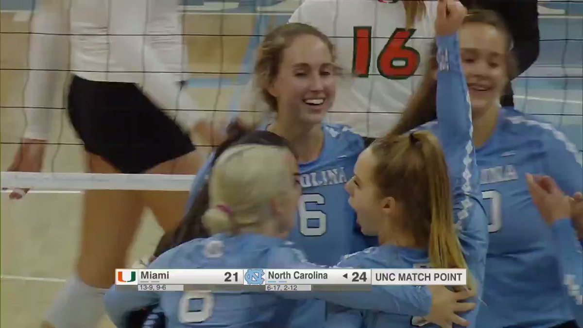 Yesterday was fun. Check out the highlights from the win over Miami ⬇️ #GoHeels 🐏 https://t.co/2JaI64ESLF