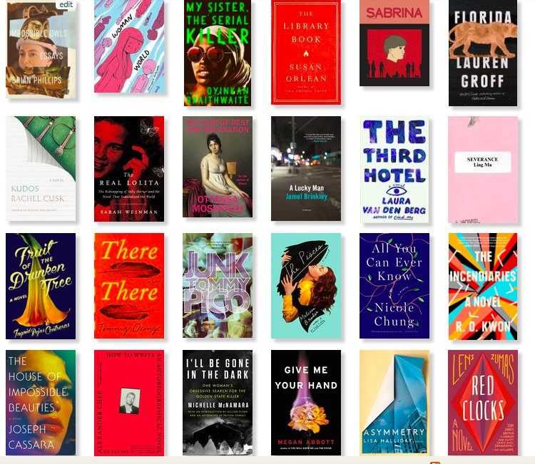 A Visual Representation of Some of My Favorite Books of 2018: