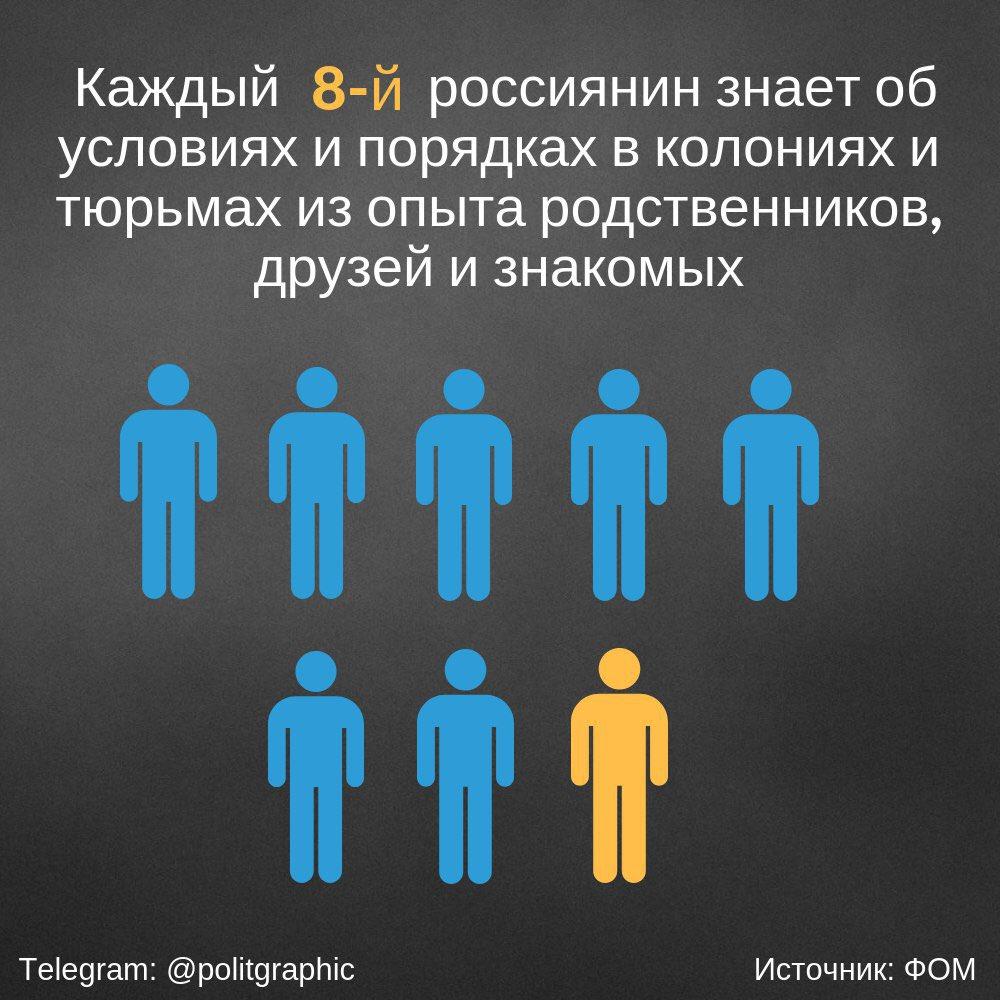Рівень довіри українців до судів з 2015 року виріс у 3,2 раза, - опитування USAID - Цензор.НЕТ 6181