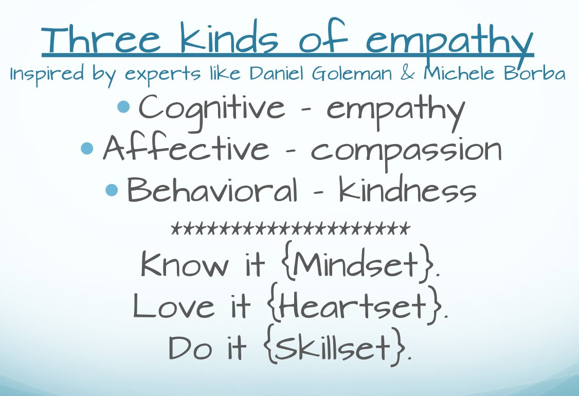 To really grasp #empathy, we must study the work of experts like @micheleborba and Daniel Goleman. #rethink_learning