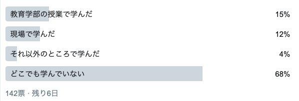 RT @h_okumura: とりあえず中間結果 https://t.co/sLWB7SoH7b https://t.co/8RpBFvTCak