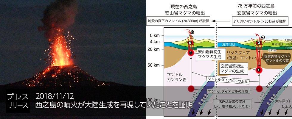 【研究成果】西之島の噴火が大陸生成を再現していたことを証明  西之島の海底および陸上に噴出した溶岩の採取・分析を行った結果、西之島直下のマントルが融解して安山岩質マグマを噴出していることを明らかにしました。 https://t.co/expAsJfggR #JAMSTEC