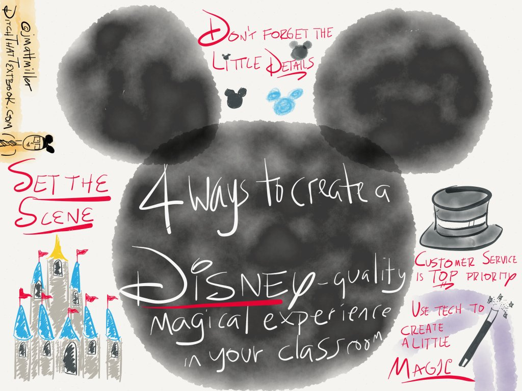 Four ways to create a Disney-quality magical experience in your classroom ditchthattextbook.com/2014/08/25/fou… #DitchBook #tlap