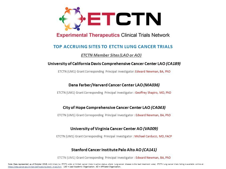 NCI CTEP Clinical Research a Twitter: