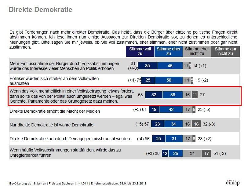 pdf Wissenschafts