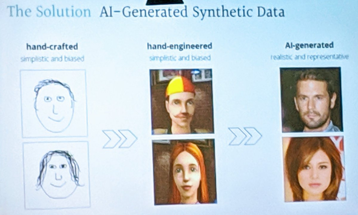 test Twitter Media - Thinking of #BigData analytics? Think of #GDPR, unspecified, all-inclusive consent is not an option ... way forward, AI generated #syntheticData - great overview by @michael_platzer #ebdvf2018 https://t.co/Vmc3xWGqA6