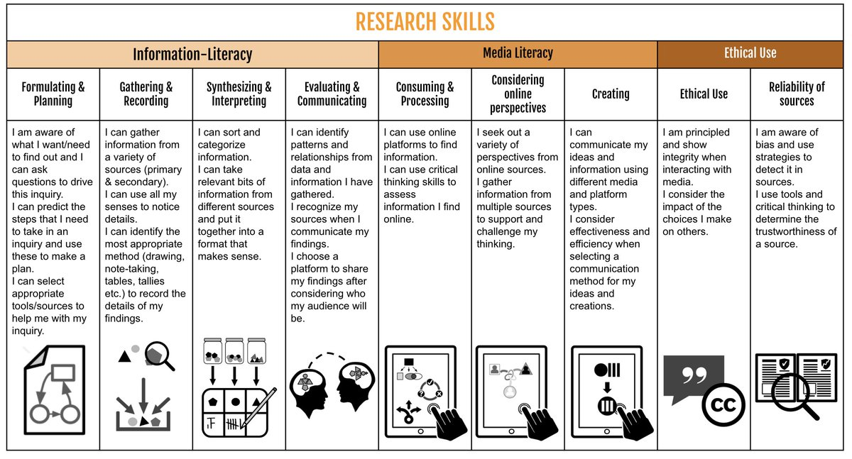 Enhanced thinking skills essay media influence