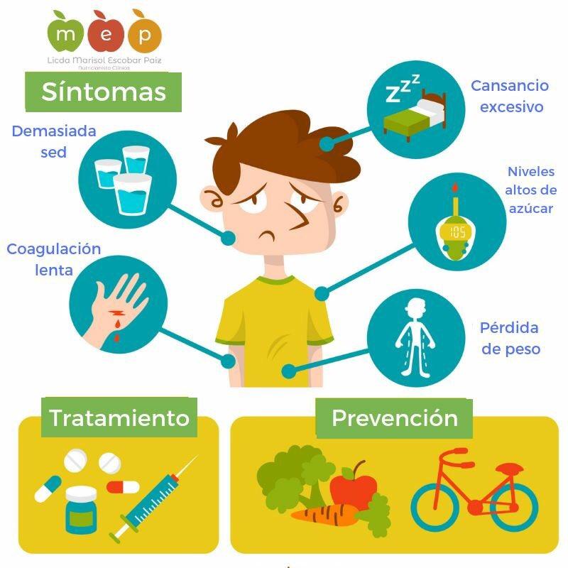 diccionario de tagalo de síntomas y signos de diabetes