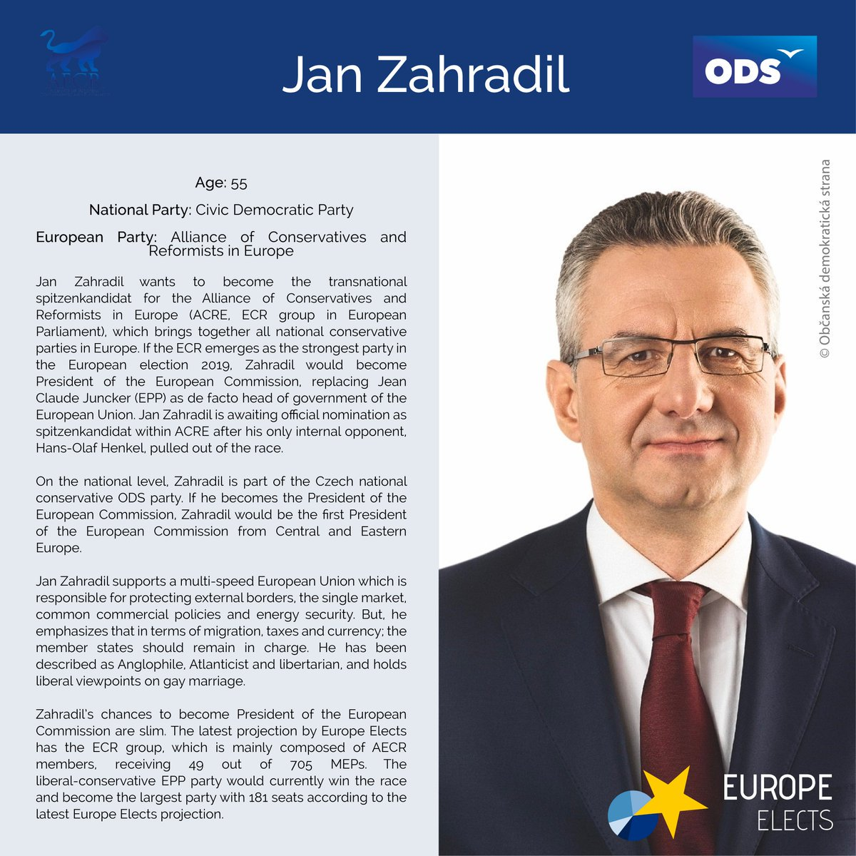test Twitter Media - EU27: Transnational national-conservative ACRE (ECR) endorses Czech MEP Jan Zahradil formally as transnational nominee for EU Commission President in the European election 2019, POLITICO Europe reports. #EP2019 #spitzenkandidat  Learn about all nominees: https://t.co/s4Su7Buc9T https://t.co/DRSM8PGLSk