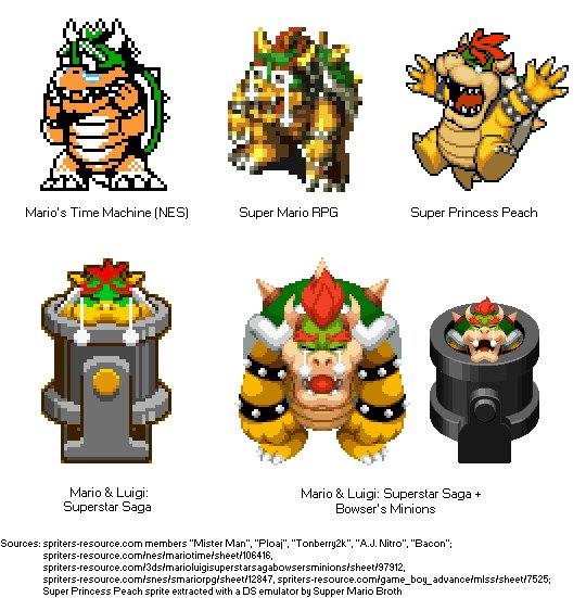 Attract Mode On Twitter Here We Have Every Instance Of Bowser