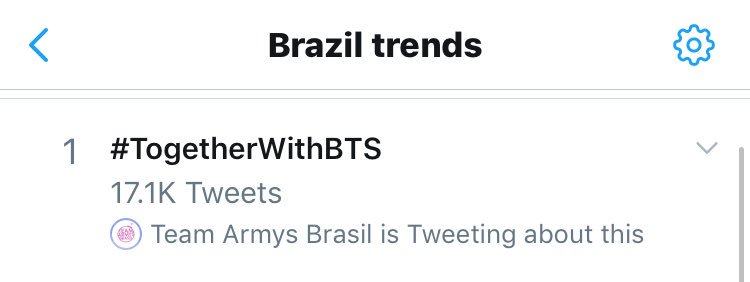 #TogetherWithBTS is now trending #1 Brazil, started by B-ARMYs to spread more positivity! 💜