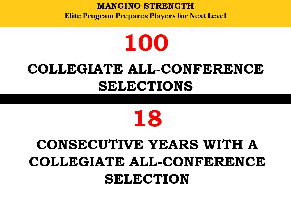 With today's news of Brandon O'Neill @Salve_Football being selected 1st team All- @CCC_SportsFB, we now have our 100th collegiate all-conference selection.  Brandon also becomes our 100th all-conference football player (high school/college) #CCCFB #d3fb #results