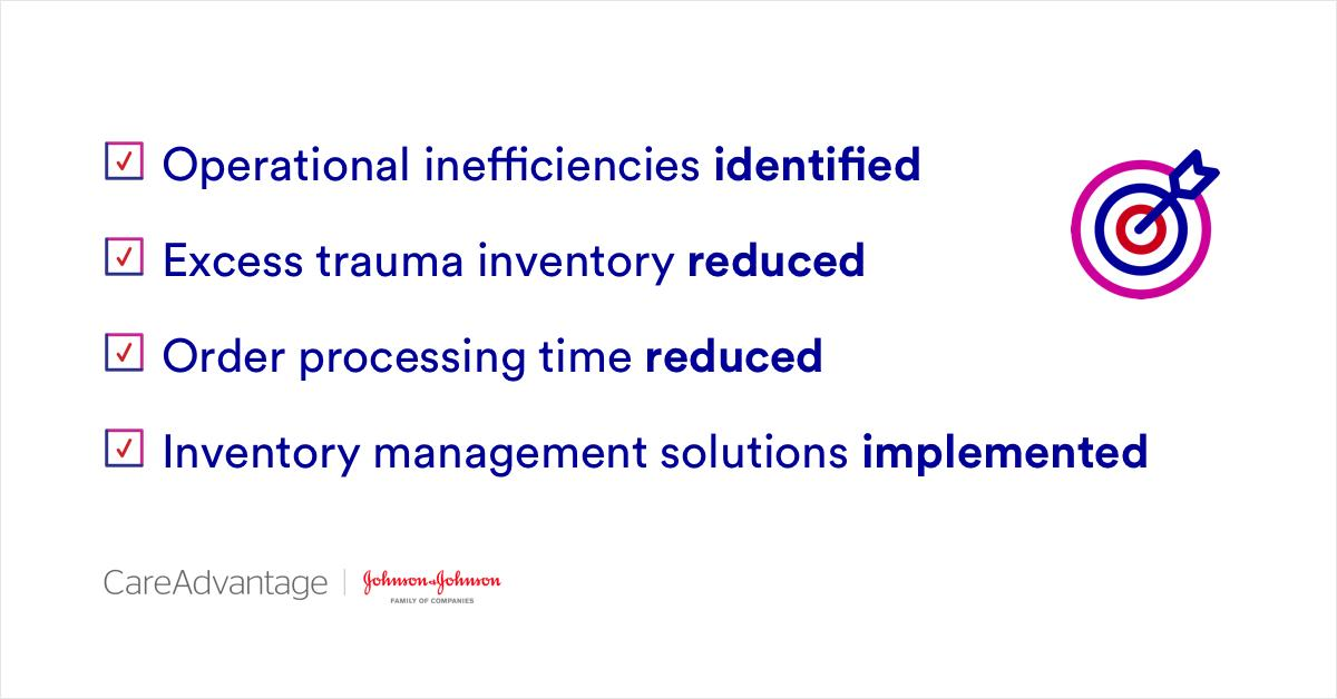 J&J Medical Devices on Twitter: