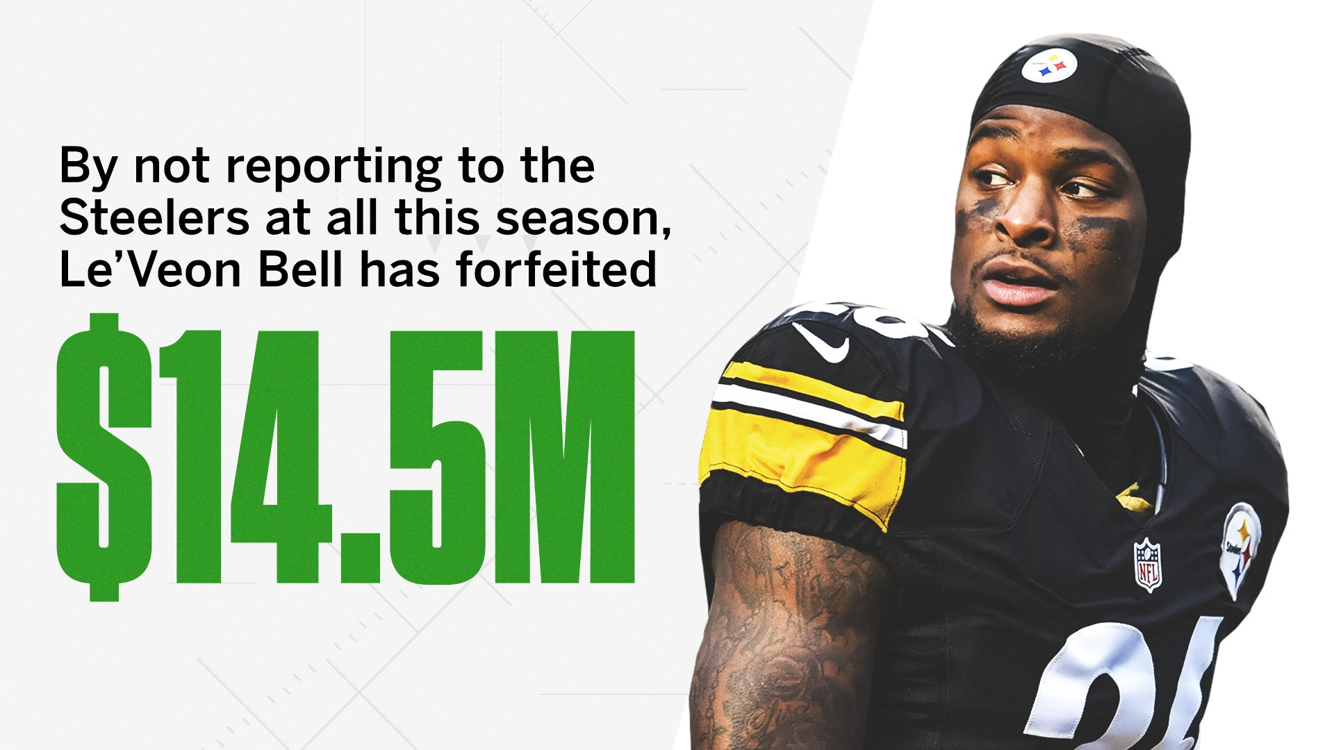 Le'Veon Bell is now looking to stay healthy and strike a mega deal this offseason. https://t.co/OERfEjviDz